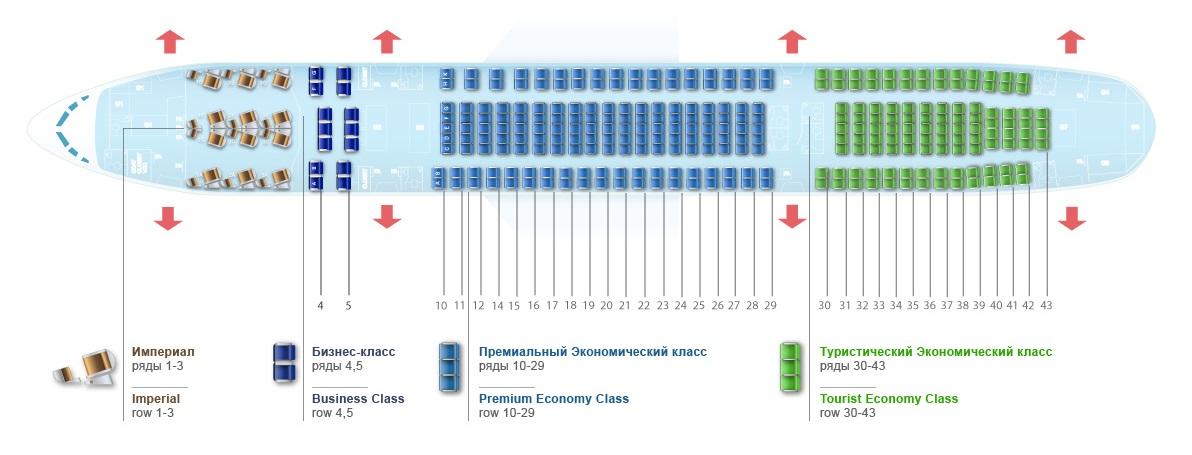 Boeing 757 схема