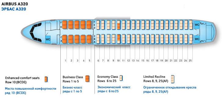 Airbus a320 схема салона