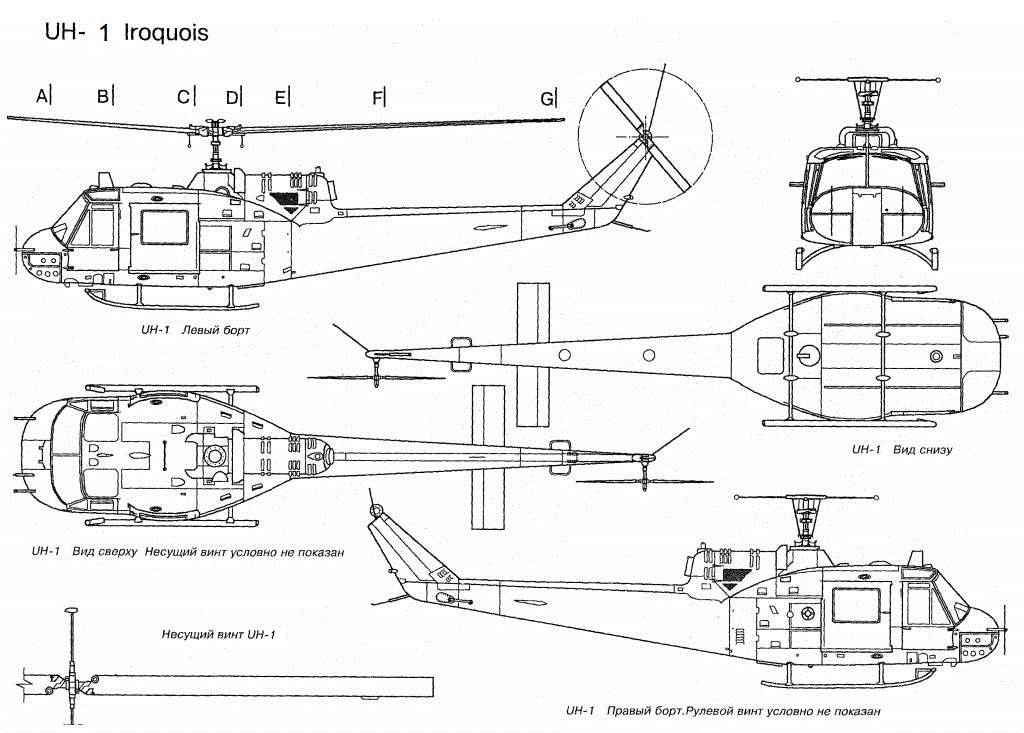 El helicóptero UH-1 Iroquois. Foto. El video. Características.