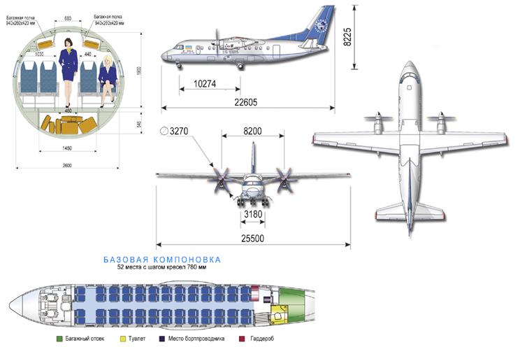 Schema Antonov An-140