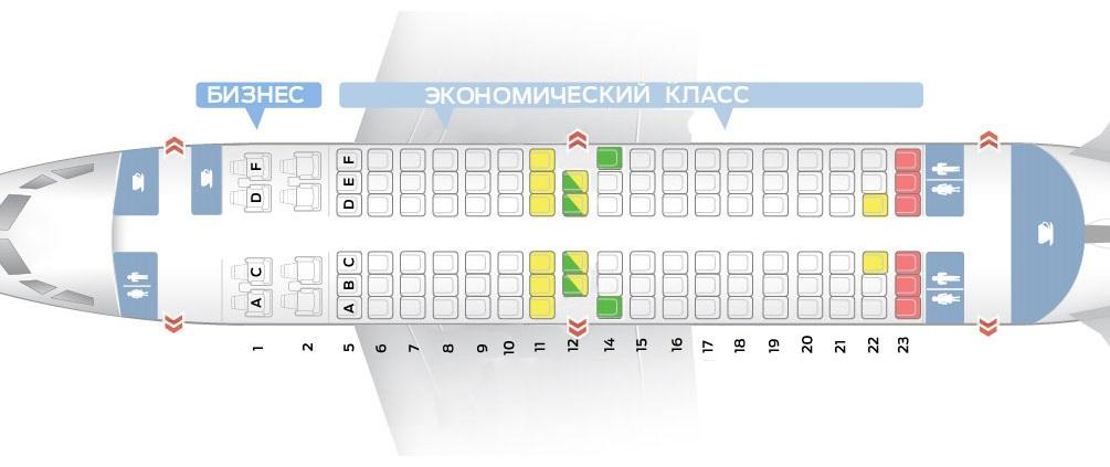 Los mejores lugares de la cabina de Boeing-737 500 - Utair